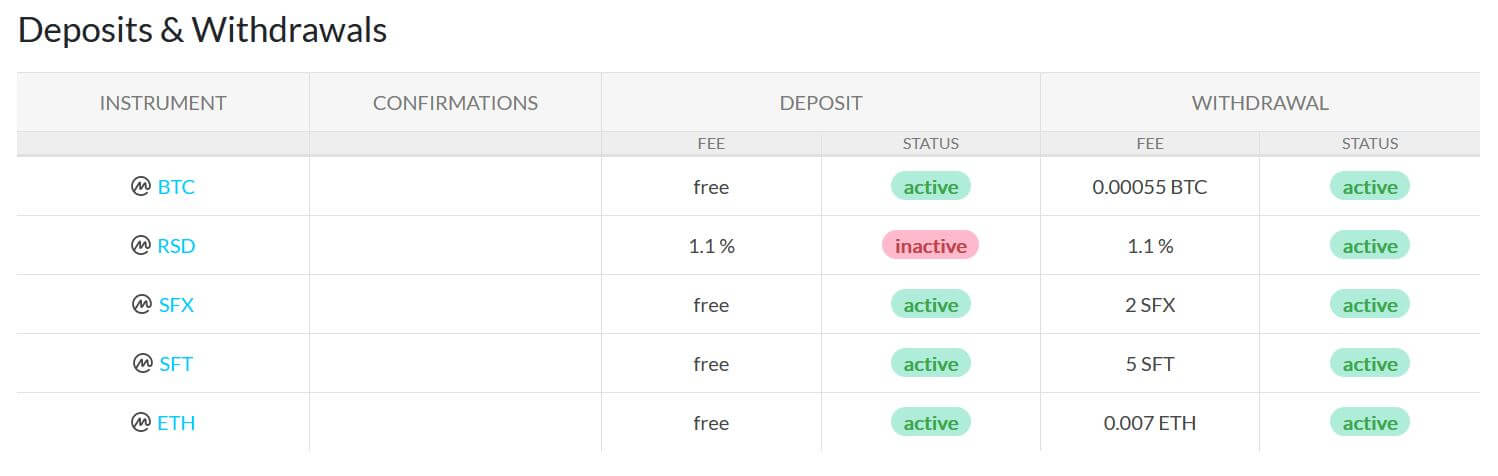 Xcalibra Deposit and Withdrawal Fee