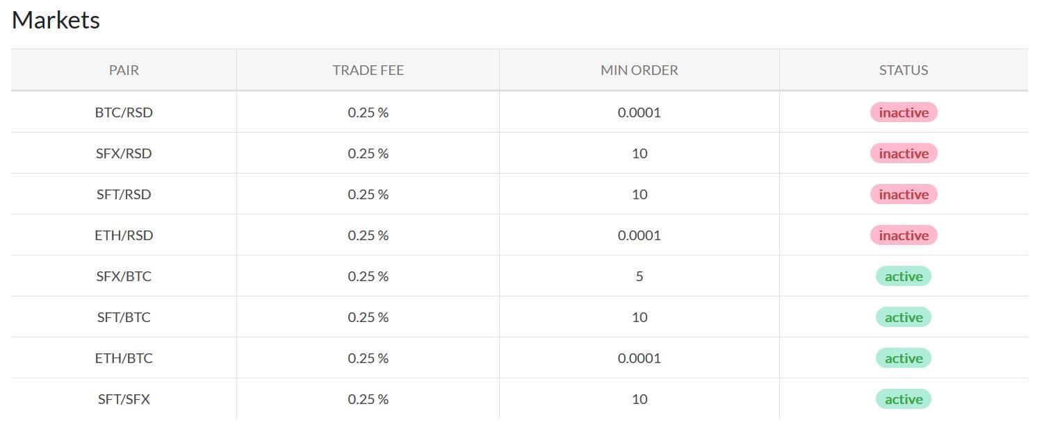 Xcalibra Trade Fee