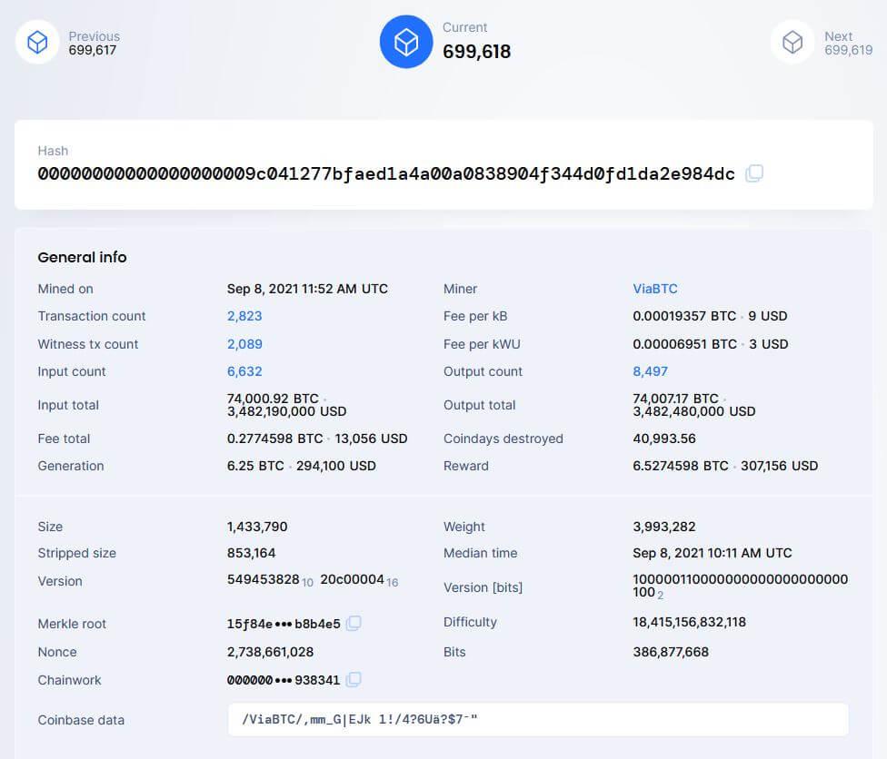 Bitcoin Block Hash