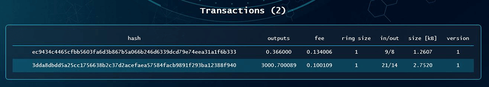 Safex Blockchain Explorer Transactions