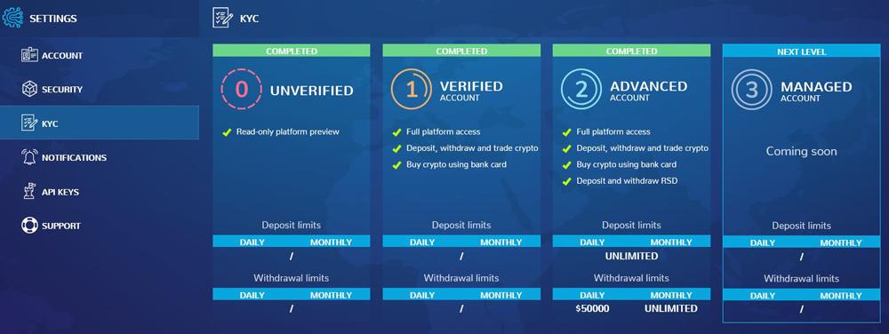 Verification finished Xcalibra Exchange