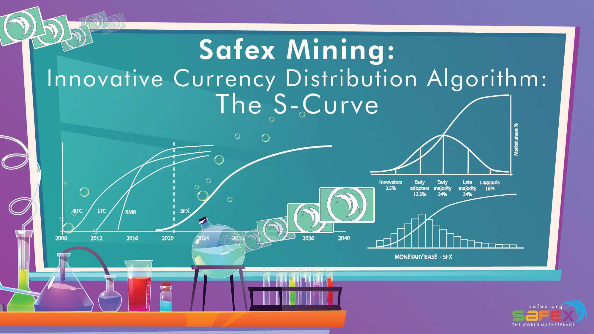 Safex Mining Innovative Currency Distribution Algorithm: The S-Curve